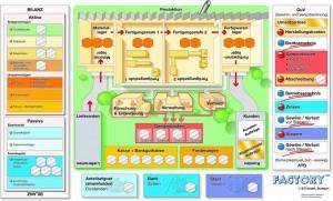 Symulacje Biznesowe Factory