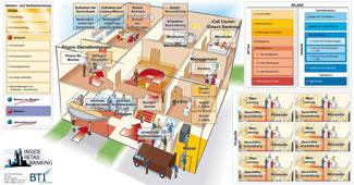 Symulacje Biznesowe Inside Retail Banking