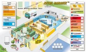 Symulacje Biznesowe Retail Manager