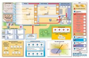 Symulacje Biznesowe Print Manager