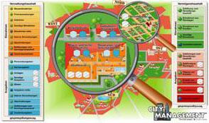 Symulacje Biznesowe City Management