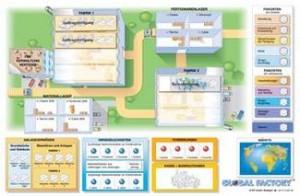 Symulacje Biznesowe Global Strategy