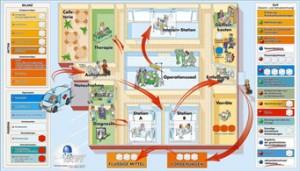 Symulacje Biznesowe Hospital