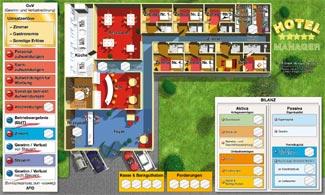 Symulacje Biznesowe Hotel Manager