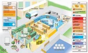 Symulacje Biznesowe Warehouse