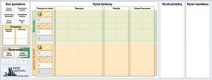 Symulacje Biznesowe Bank Emotion