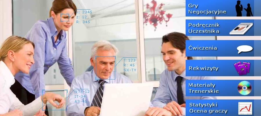 Szkolenia negocjacji - platforma negocjacyjna